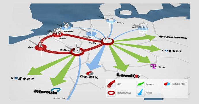 Μεταφορά-σε-νέο-ECO-datacenter
