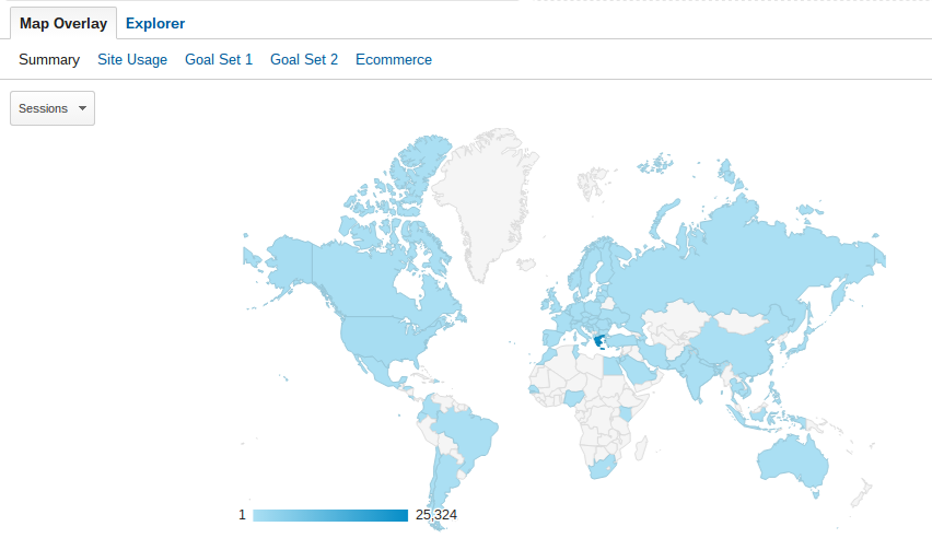 google analytics global-visitors