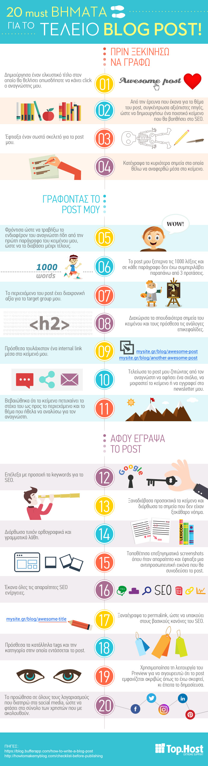 blogpost_infographic_tophost