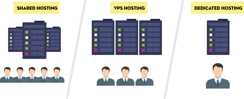 Vps_Hosting_Top.Host