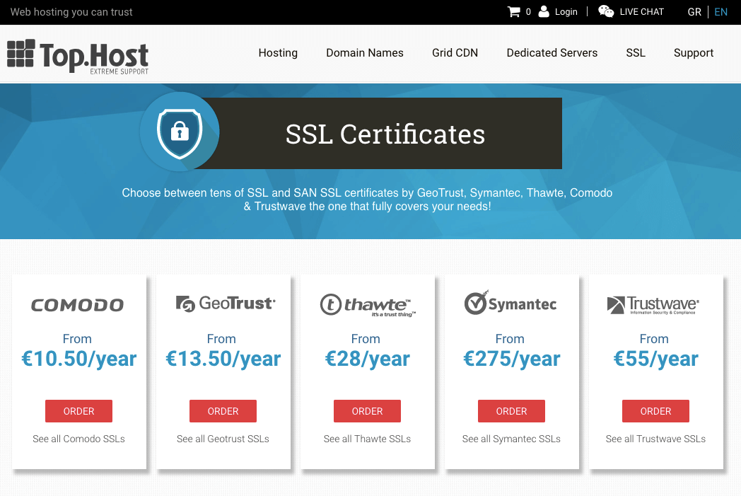 Ssl Certificates Geotrust Symantec Comodo Thawte Trustwave